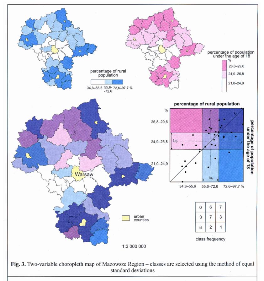 Kuva 1. Leonowichzin tutkimusryhmän kaksiteemainen koropleettikartta Puolan väestörakenteesta