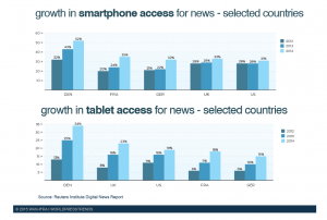 Älypuhelimet ja tabletit uutiskäytössä