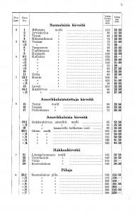 Billnäsin_hinnasto_1928_sivu_3