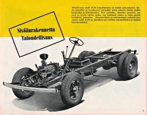 Pienpainatteiden Moottoriajaneuvot-kokoelmasta