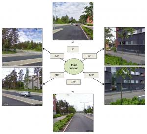 Toikka (2019): Downloading Google street view panoramas.