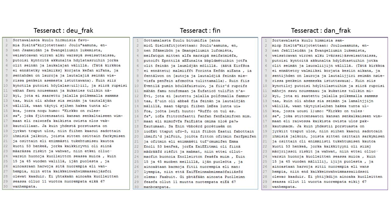 Brief intro to Tesseract | Digitalia