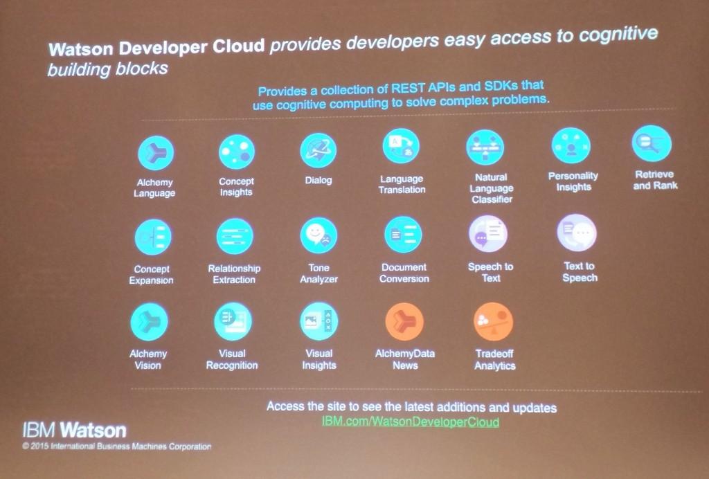 Watson Developer Cloud