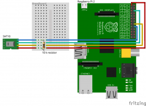 Figure 2, sensor wiring though a breadboard to GPIO pins.