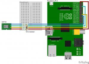 Figure 2, sensor wiring though a breadboard to GPIO pins.