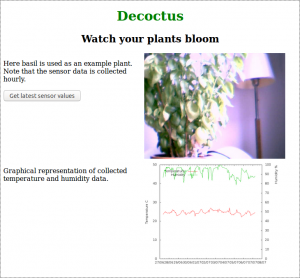 Browser view of watched plant.