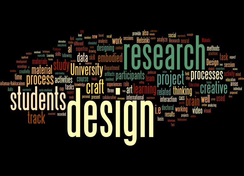 Handling Mind research plan as word cloud. Word cloud created with Worlde www.wordle.net