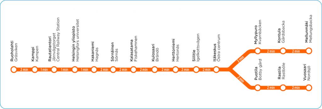 Transportation Journey Planner CISSI Organization of