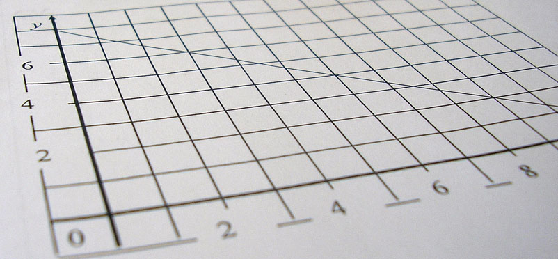 James Raymond - Maths Test Paper - CC BY-NC-SA 2.0