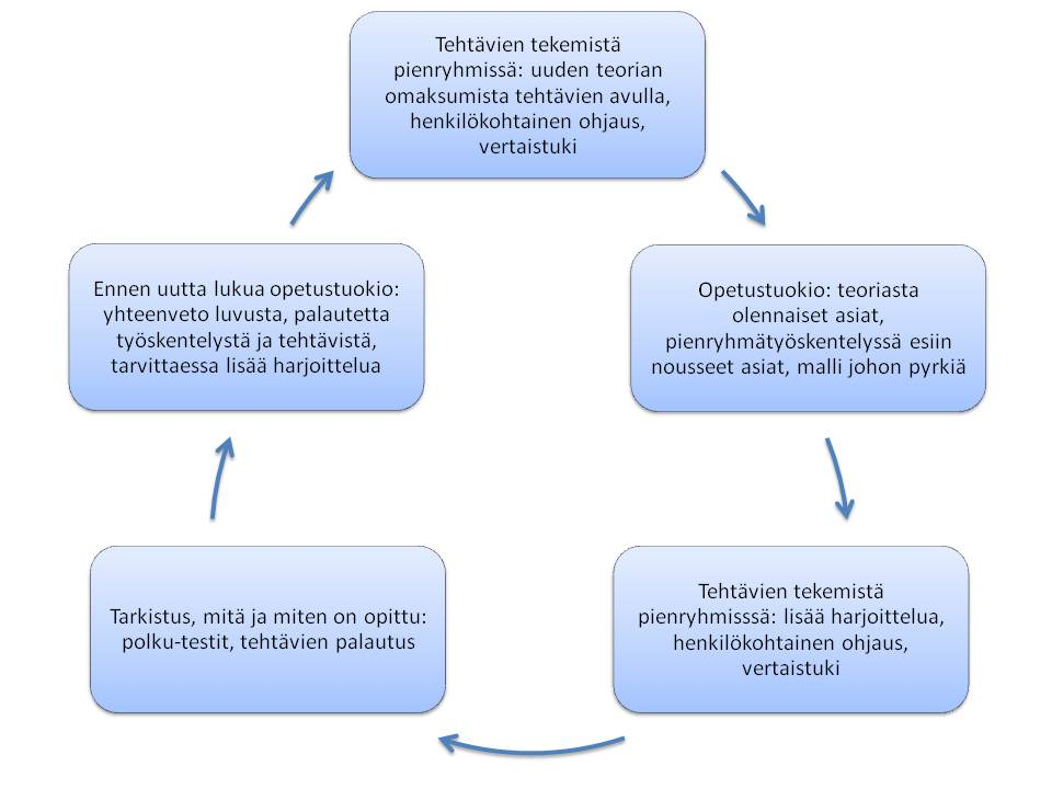 pylpyra1