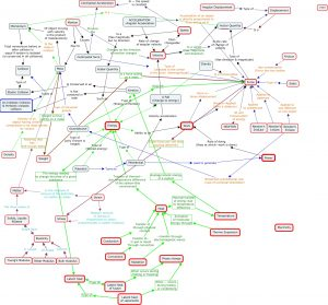 physics-concept-map-cmap