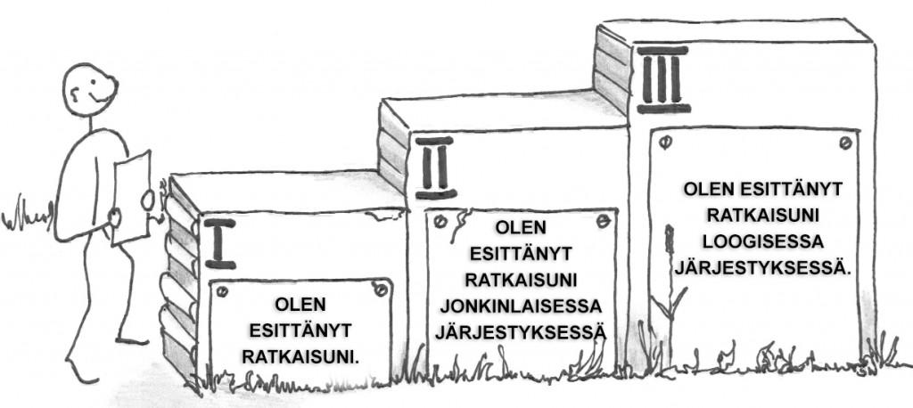 2_ratkaisujen_systemaattisuus