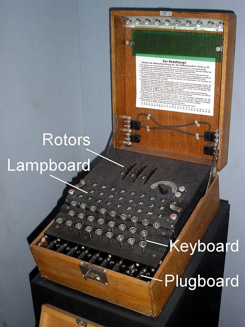 800px-EnigmaMachineLabeled