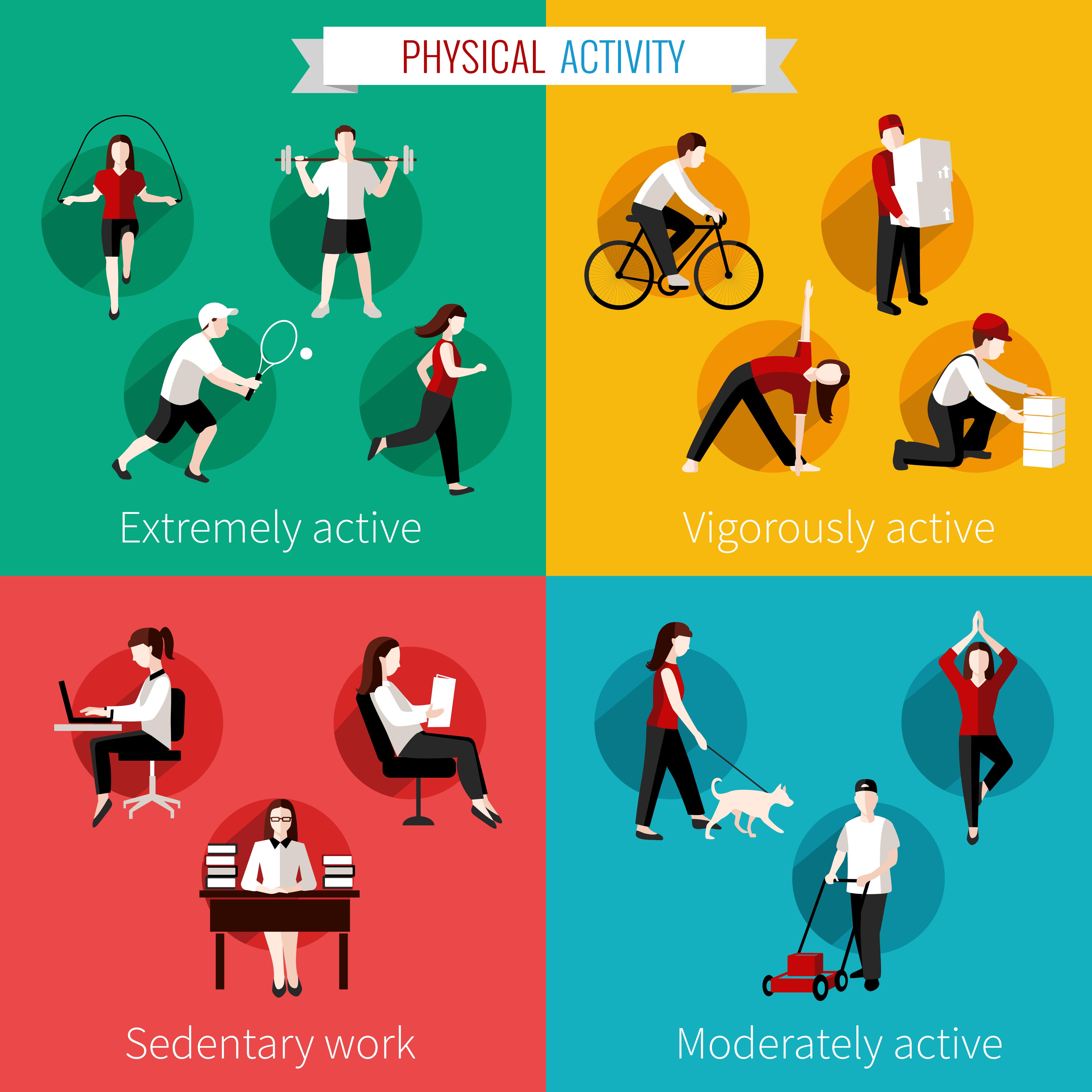 aktiivisuus