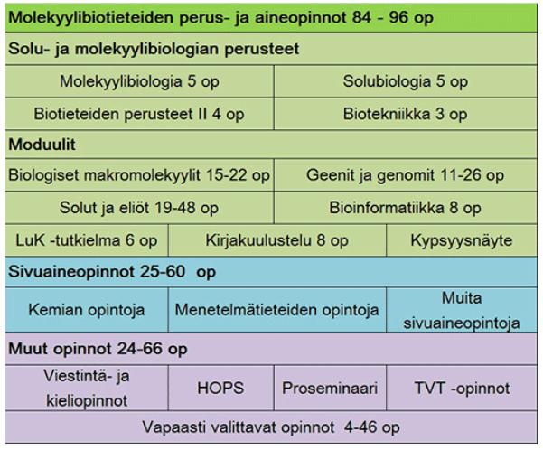 molekandi