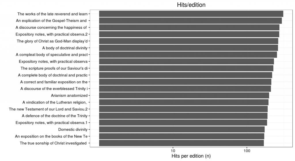 human-nature-top-hits-per-edition