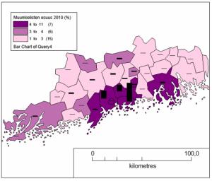 Kuva 2. Muunkielisen väestön osuus Uudenmaan kunnissa (värit) sekä väkiluku (pylväät).