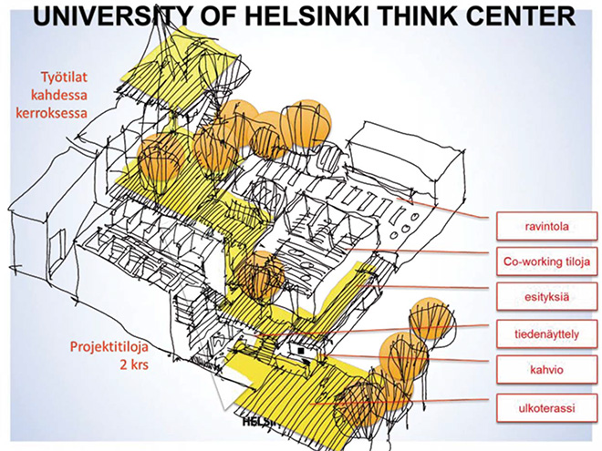 University of Helsinki - Campuses of today and tomorrow.pdf