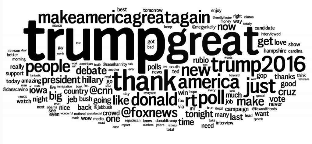 Worldcloud compiled by Jukka Tyrkkö based on Trump's most recent tweets. The size of the font in the wordcloud increases with the frequency of the word in the tweets.