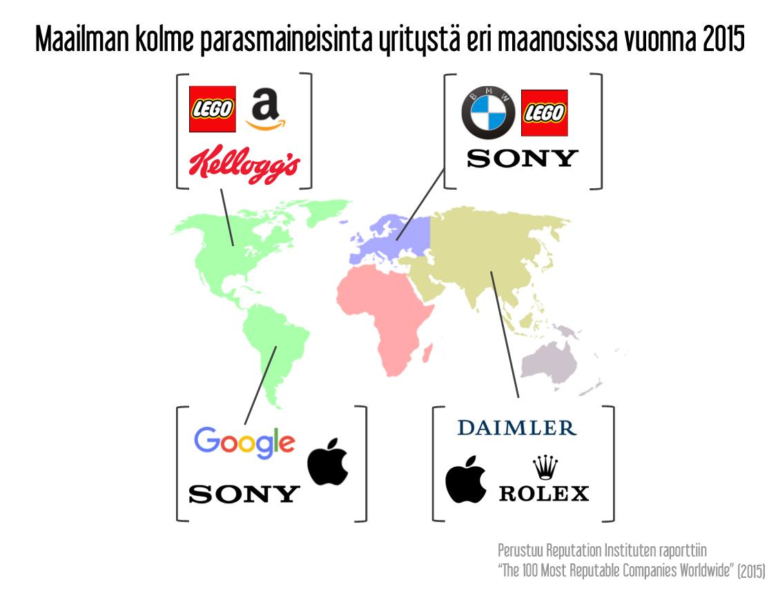 Maailman kolme parasmaineisinta yritystä eri maanosissa vuonna 2015