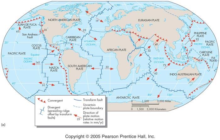 Kuva 4. Litosfäärilaatat ja niiden liikesuunnat. Lähde: http://pixshark.com/lithospheric-plates-movement.htm