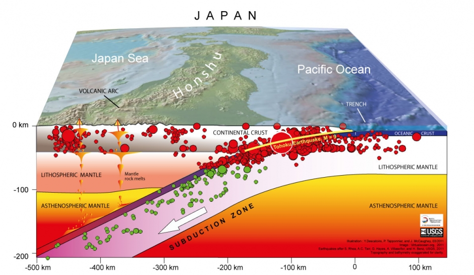 Tohoku2-bloc_diagramme_japan_earthquakes_940_545_c1_c_t