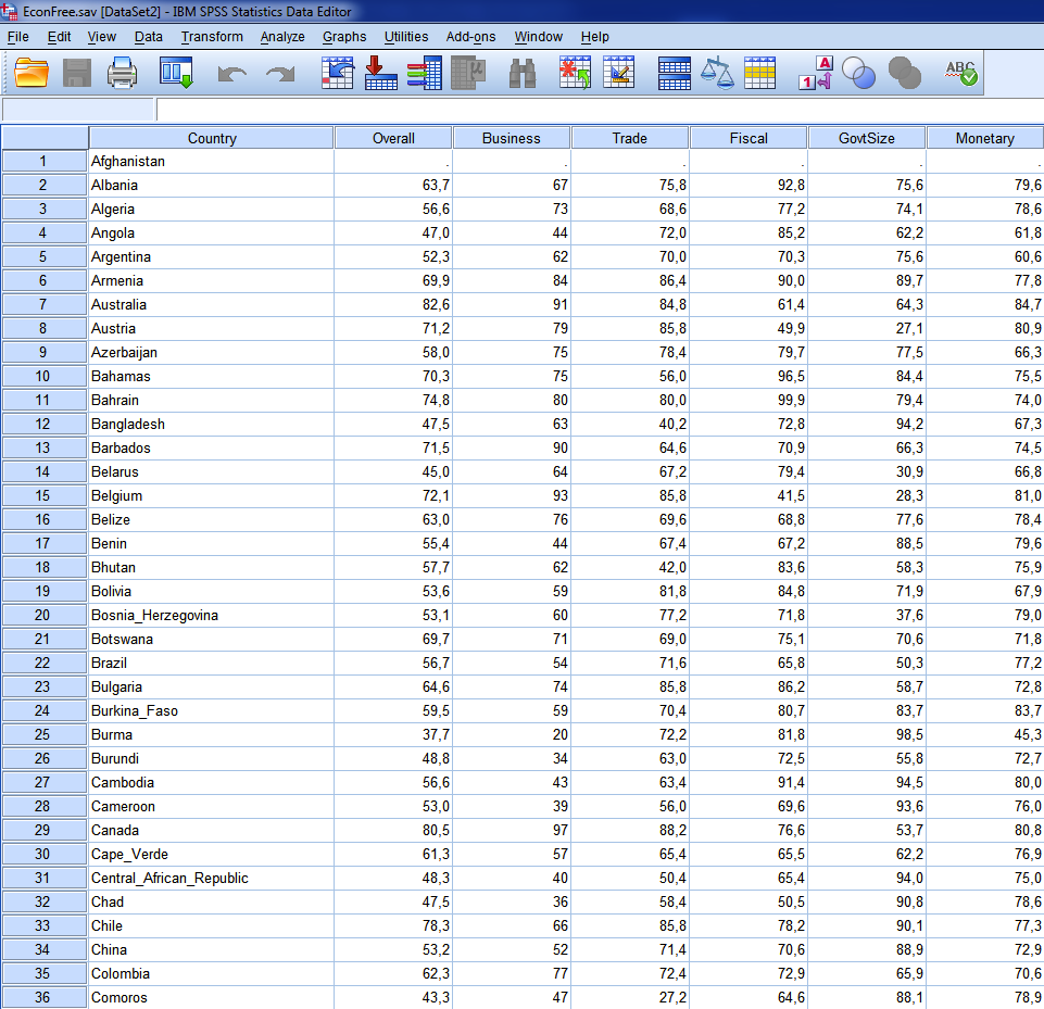 "An example of a data matrix in SPSS program. The figure shows a data matrix of World Economic Freedom data. The countries on each row are observational units or ""cases"", and the columns of different freedom indexes, such as business freedom, are variables. Each country then has its individual cell scores for the variables."