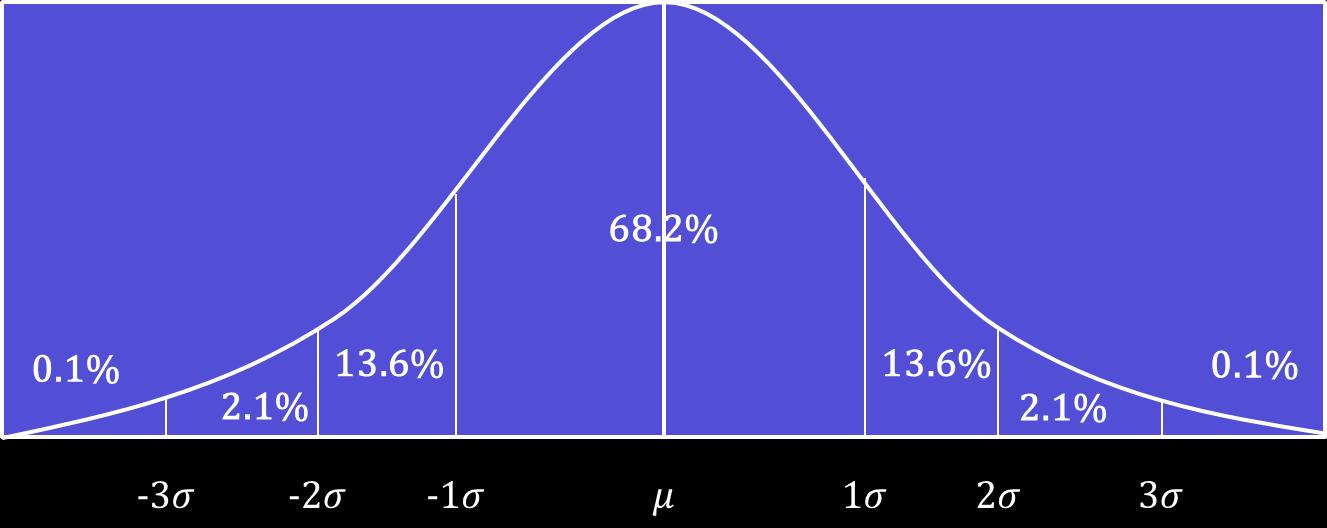 Descriptive Statistics Quantitative Methods For Communication Students