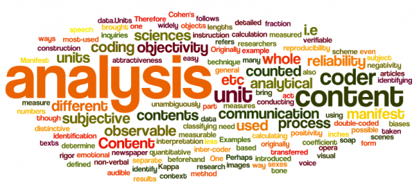 examples of method of analysis