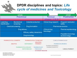 DRDP-Reserach topic Description-2014-IR-241014