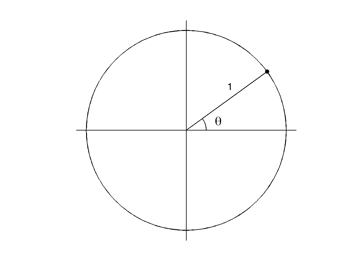 Precise positioning in LaTeX beamer | Sam's Applied Math Blog