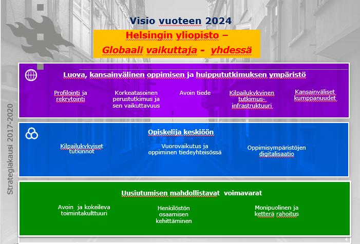 Strategiakartta 2017-2020