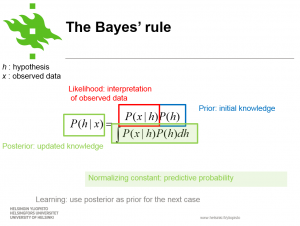 bayes teoria