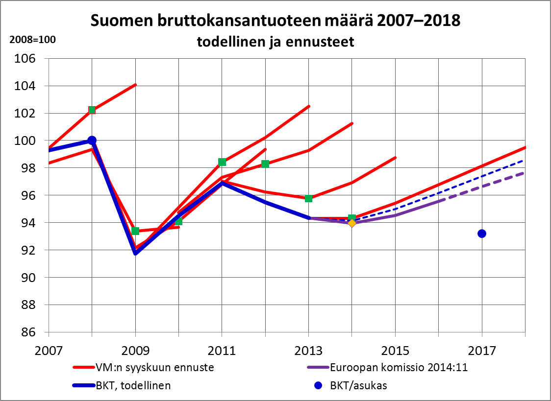 BKT 20017-2018_B
