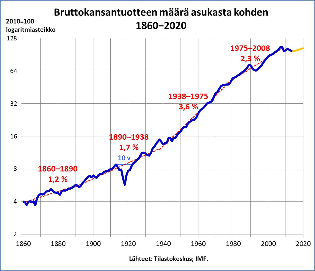 BKT pc 1860-2020
