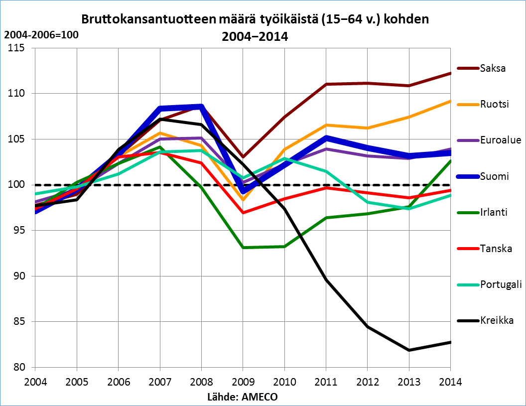 BKT per tyoik 2004-14_B