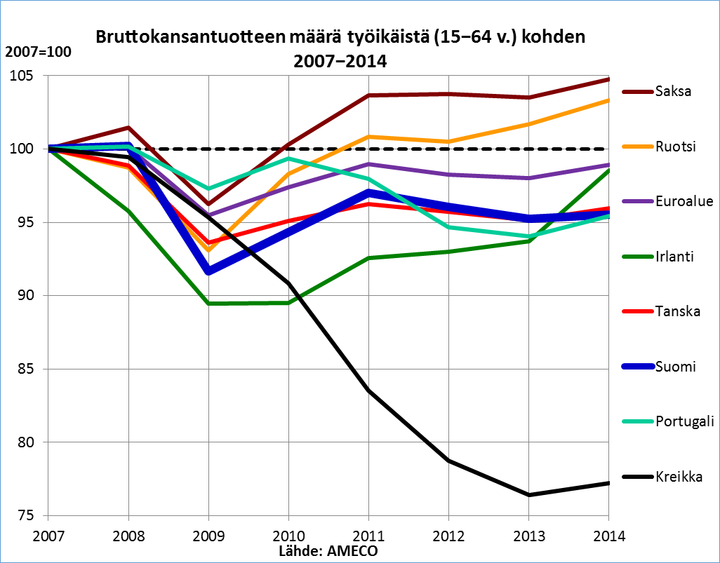 BKT per tyoik 2007-14_B