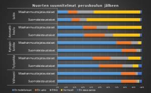 Kuvio1_transit_raportti1