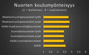 Kuvio2_transit_raportti1