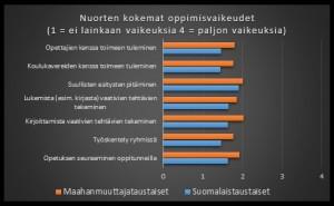 Kuvio3_transit_raportti1