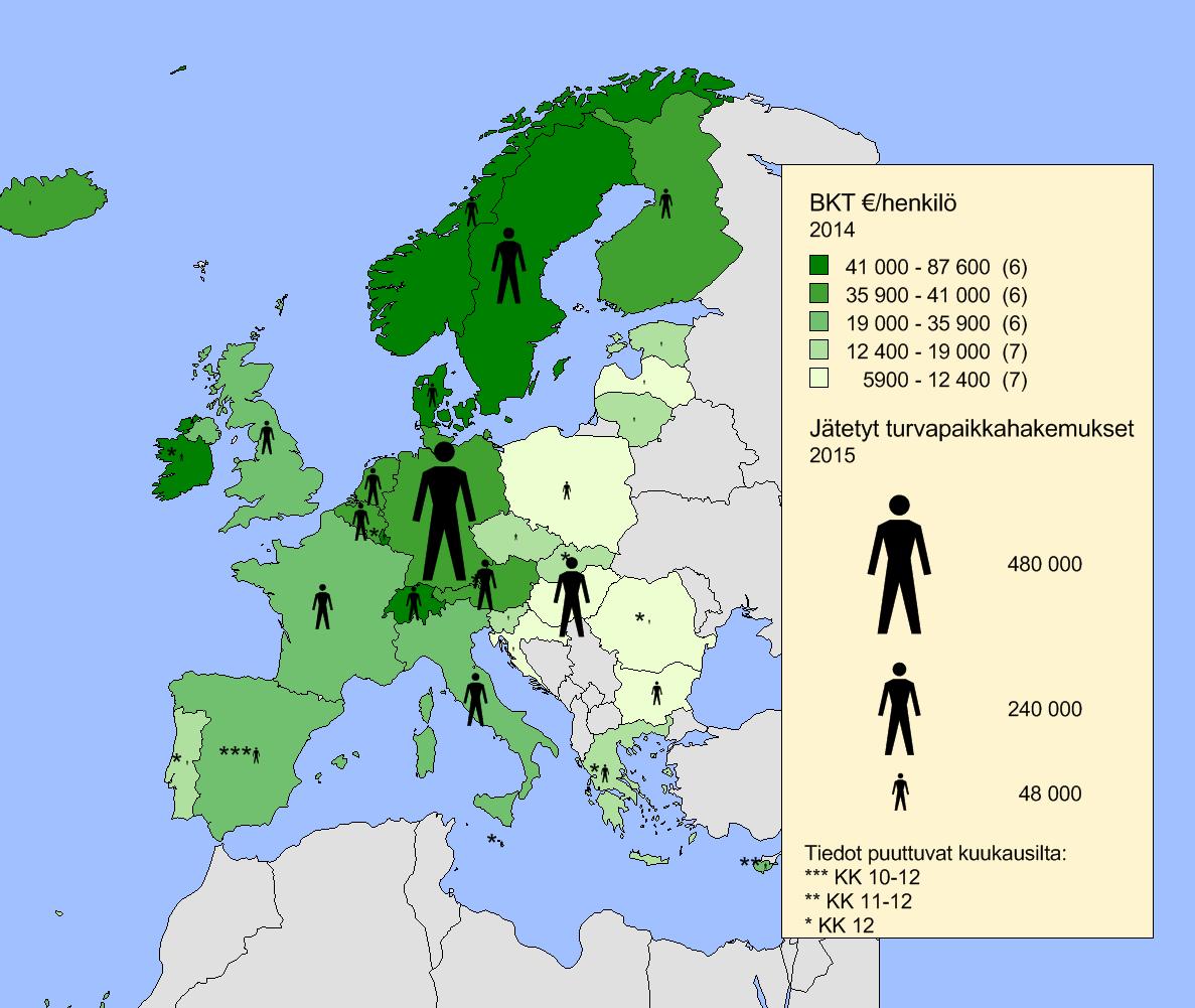 Kuva 1 Turvapaikan hakijat ja BKT maittain
